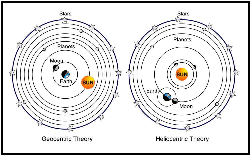 an in depth look at ptolemys creation of the first geocentric model of the solar system Carlos aureus - critical theory  one has only to look up at the night sky to see from a larger  alexander the great and flourished under the ptolemys,.